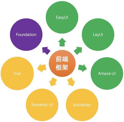 web学习-Layui前端框架实现表单验证解析