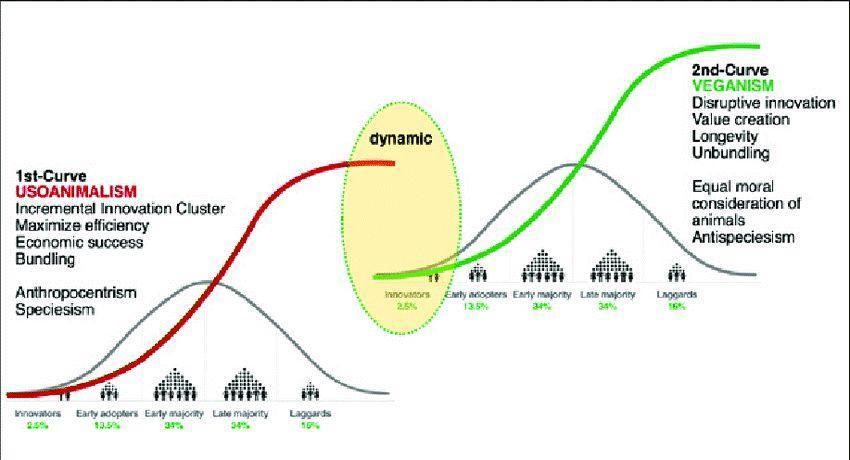 解读饿了么会员体系的变迁和进化