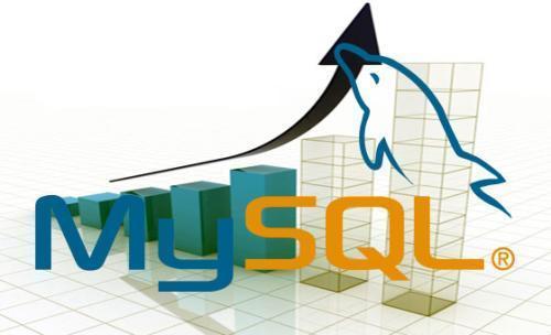 MySQL性能优化|如何利用MySQL攻破数据库性能瓶颈