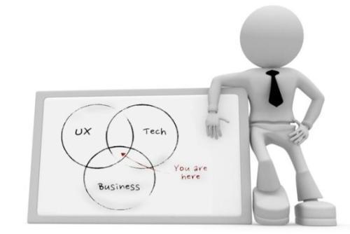 """产品经理与众不同的思维方式与""""职业病"""""""